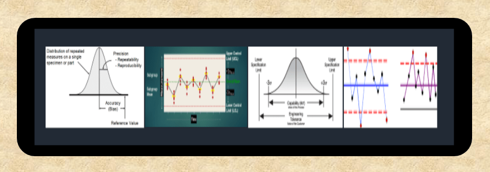 Modules for statistical process capability study,SPC and control chart