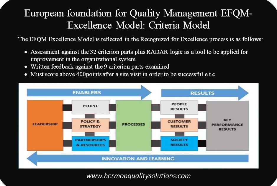 EFQM Model for Ecellence